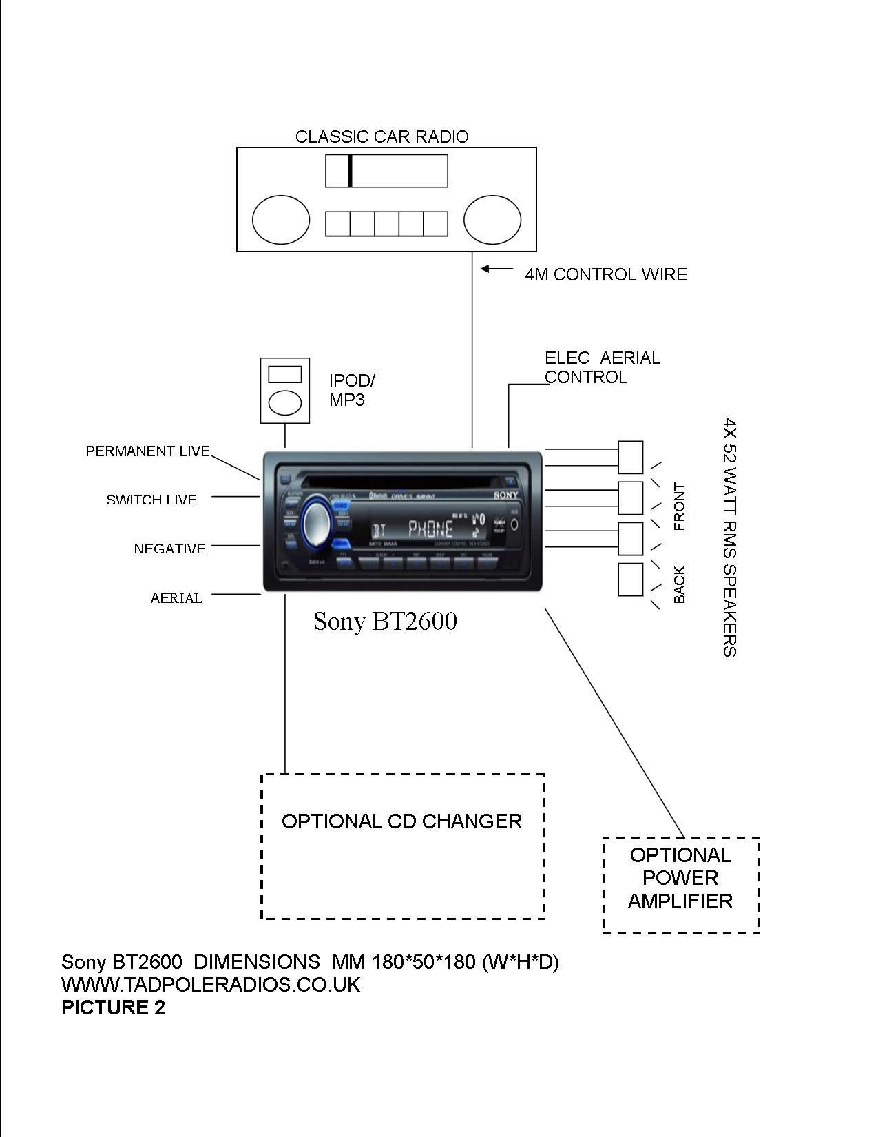 Sony Interface Schematic